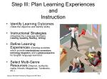 step iii plan learning experiences and instruction