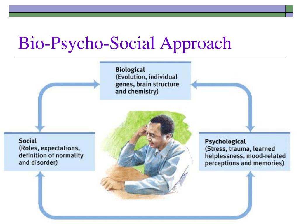 Bio-Psycho-Social Approach