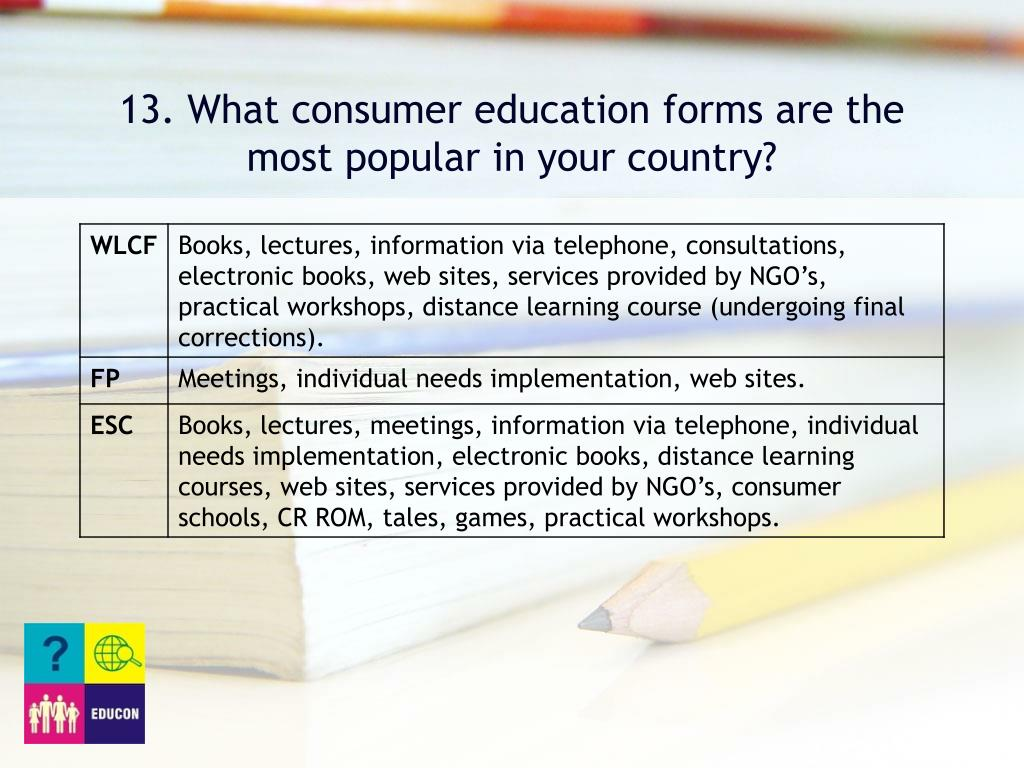 13. What consumer education forms are the most popular in your country?