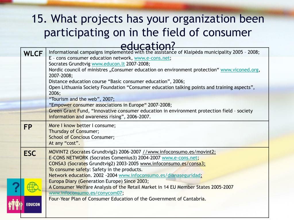 15. What projects has your organization been participating on in the field of consumer education?