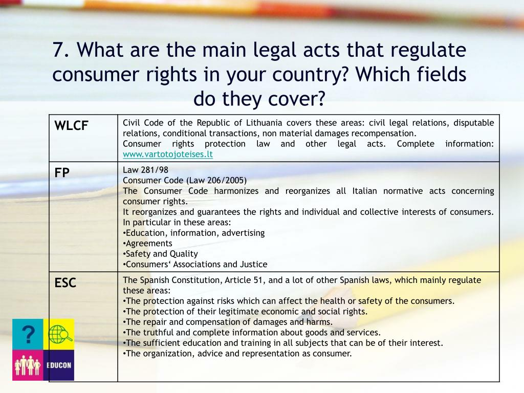 7. What are the main legal acts that regulate consumer rights in your country? Which fields do they cover?