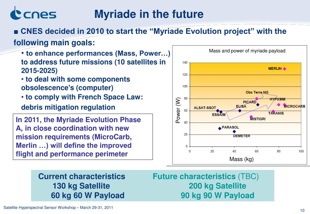 """CNES decided in 2010 to start the """"Myriade Evolution project"""" with the following main goals:"""