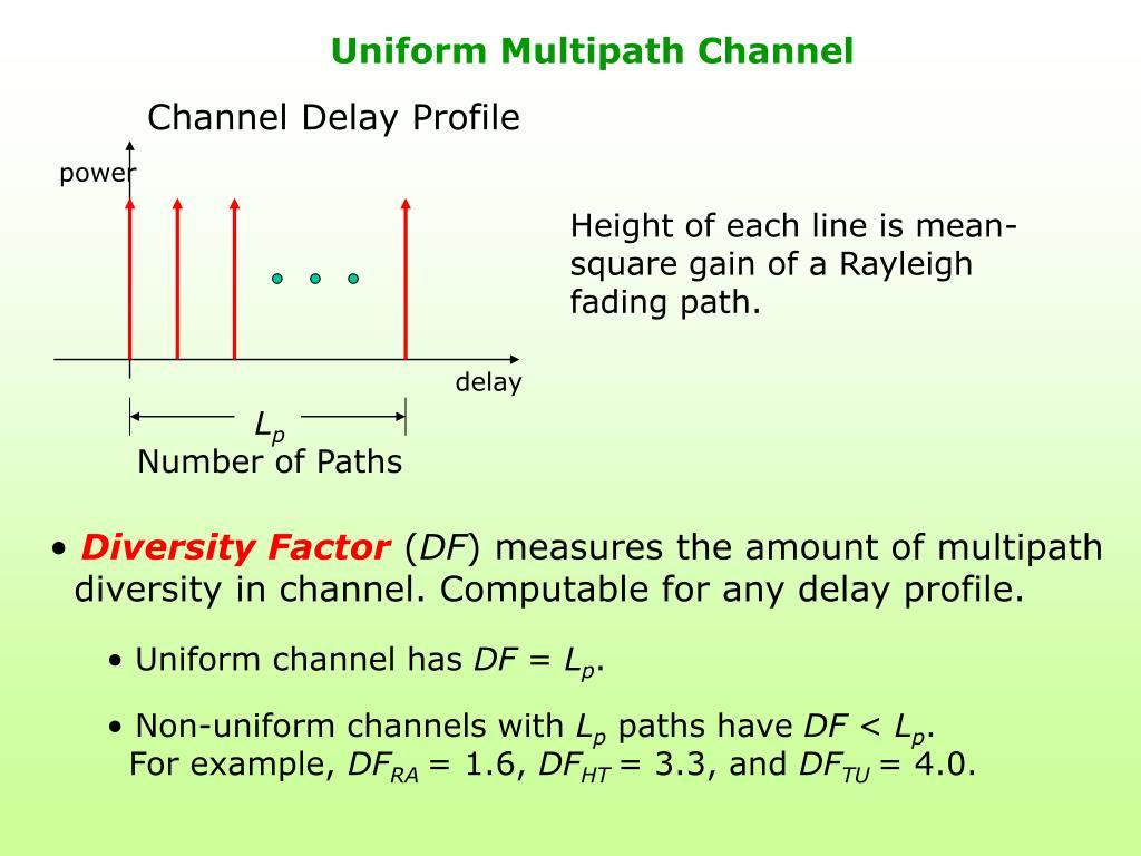 Uniform Multipath Channel