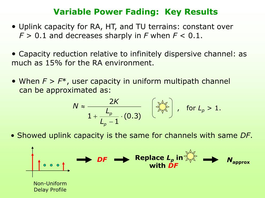Variable Power Fading:  Key Results