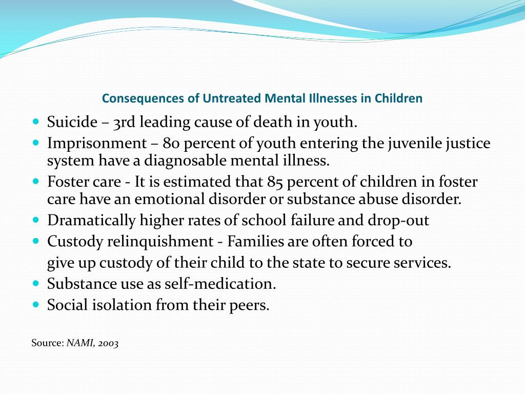 Consequences of Untreated Mental Illnesses in Children