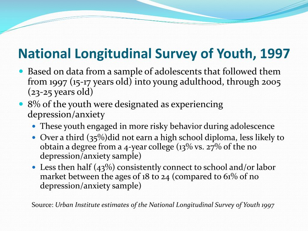 National Longitudinal Survey of Youth, 1997