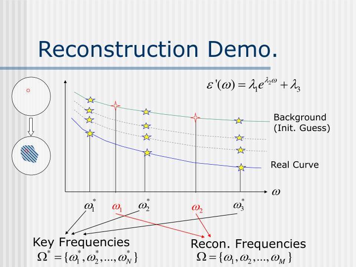 Reconstruction Demo.