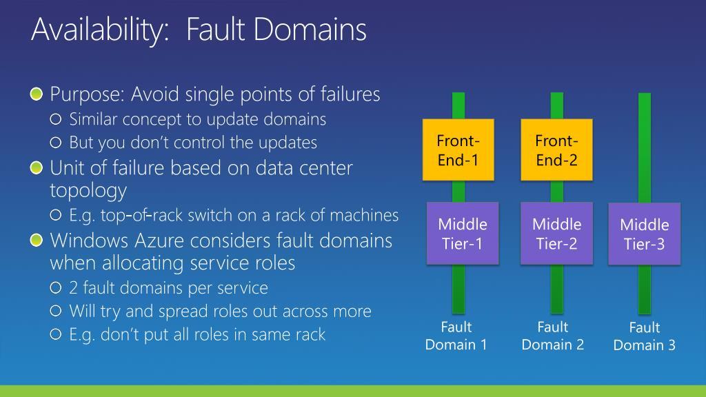 Availability:  Fault Domains