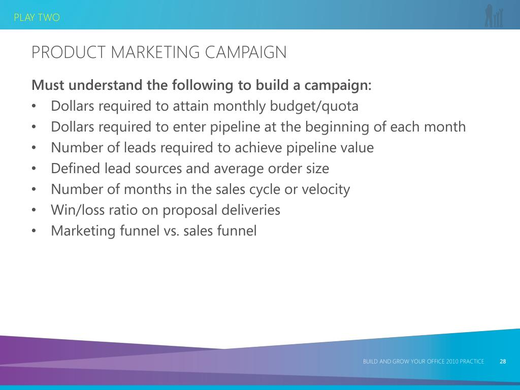 Product Marketing Campaign