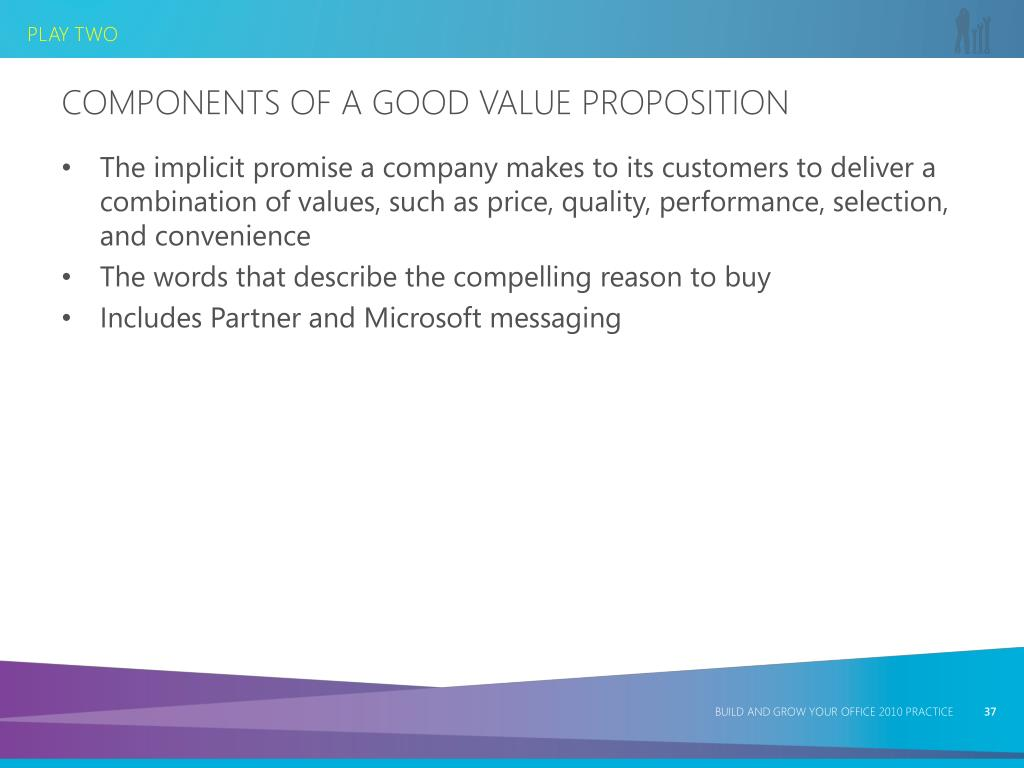 Components of a Good Value Proposition