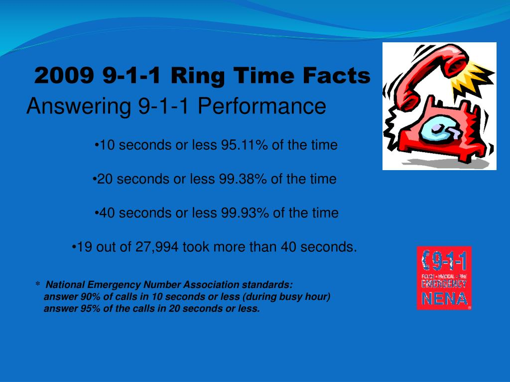 2009 9-1-1 Ring Time Facts
