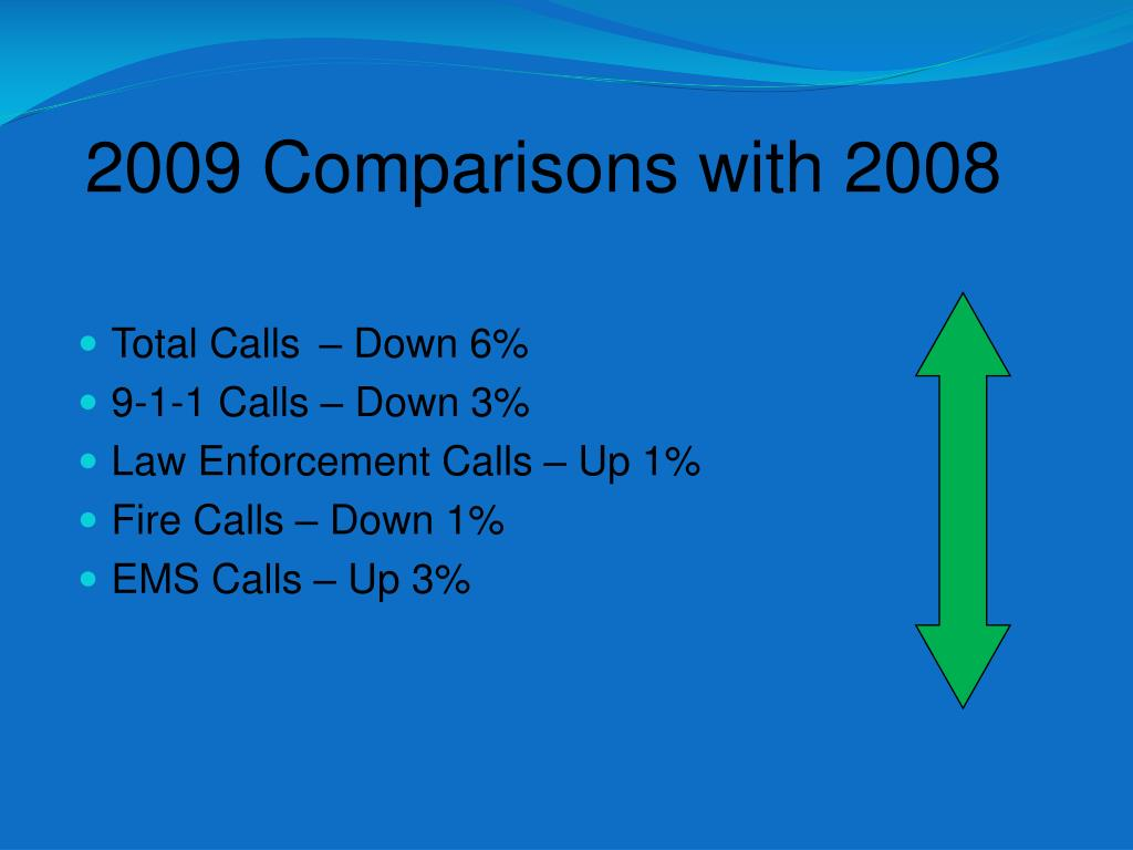 2009 Comparisons with 2008