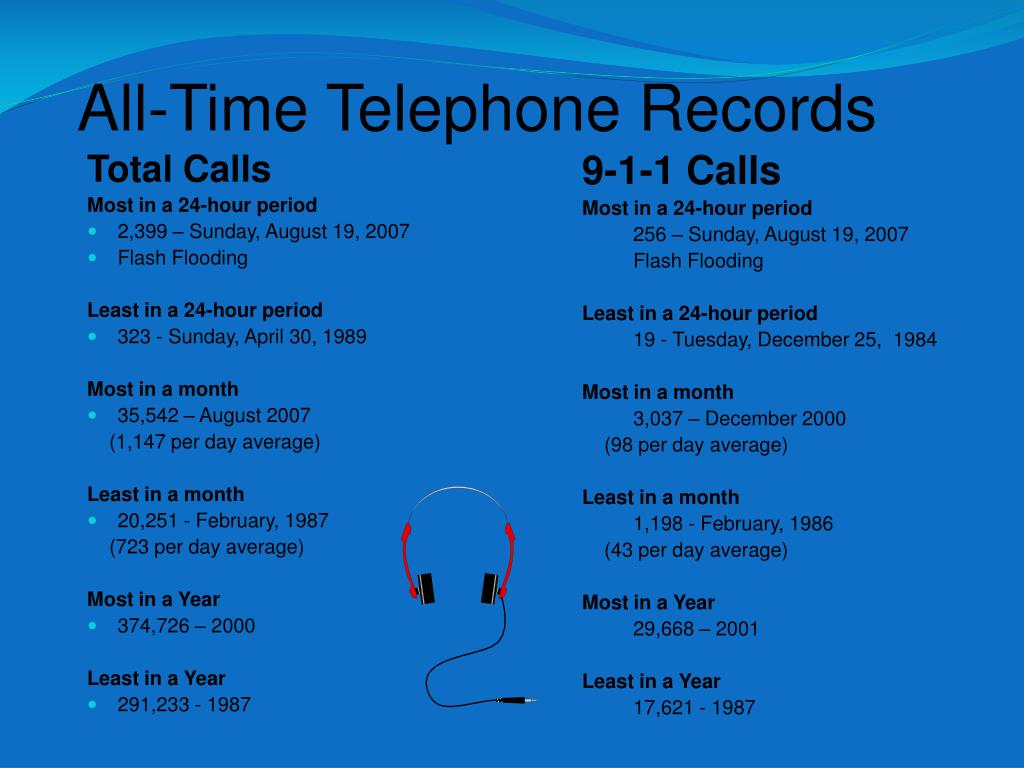 All-Time Telephone Records