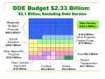 doe budget 2 33 billion6