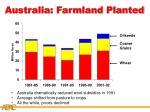 australia farmland planted
