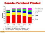 canada farmland planted