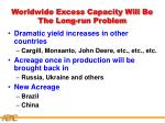 worldwide excess capacity will be the long run problem
