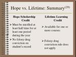 hope vs lifetime summary 2935