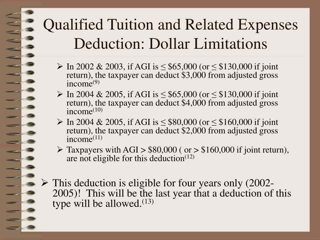 Qualified Tuition and Related Expenses Deduction: Dollar Limitations
