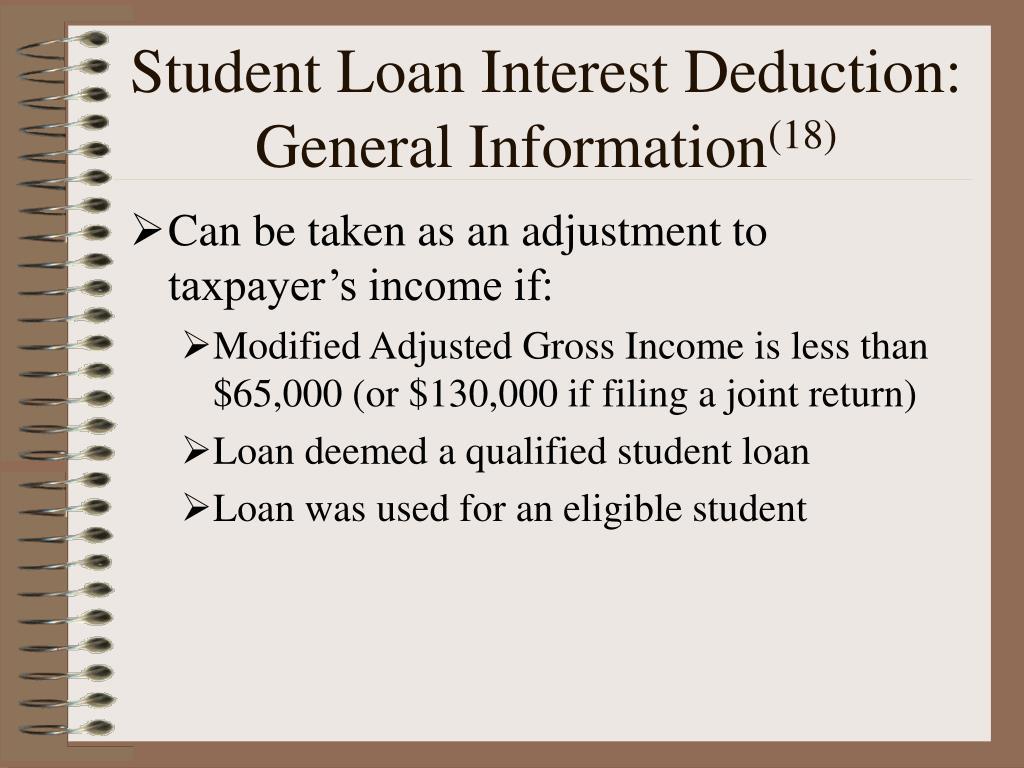 Student Loan Interest Deduction: General Information
