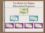 tax relief for higher educational expenses