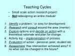 teaching cycles