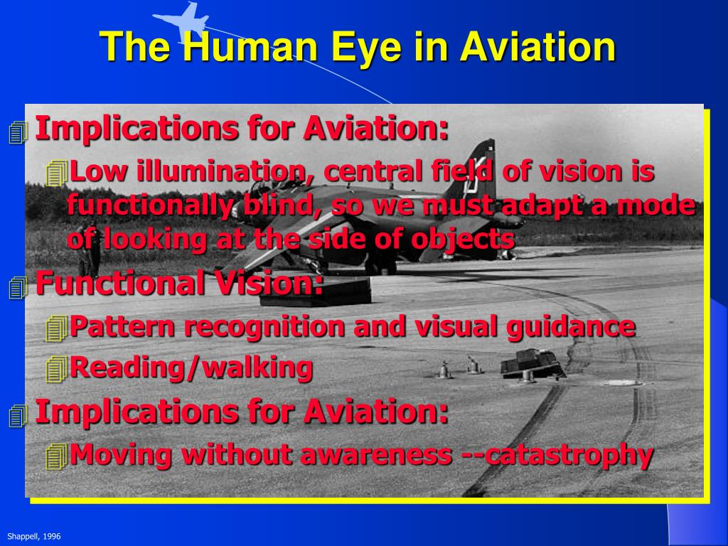 The Human Eye in Aviation
