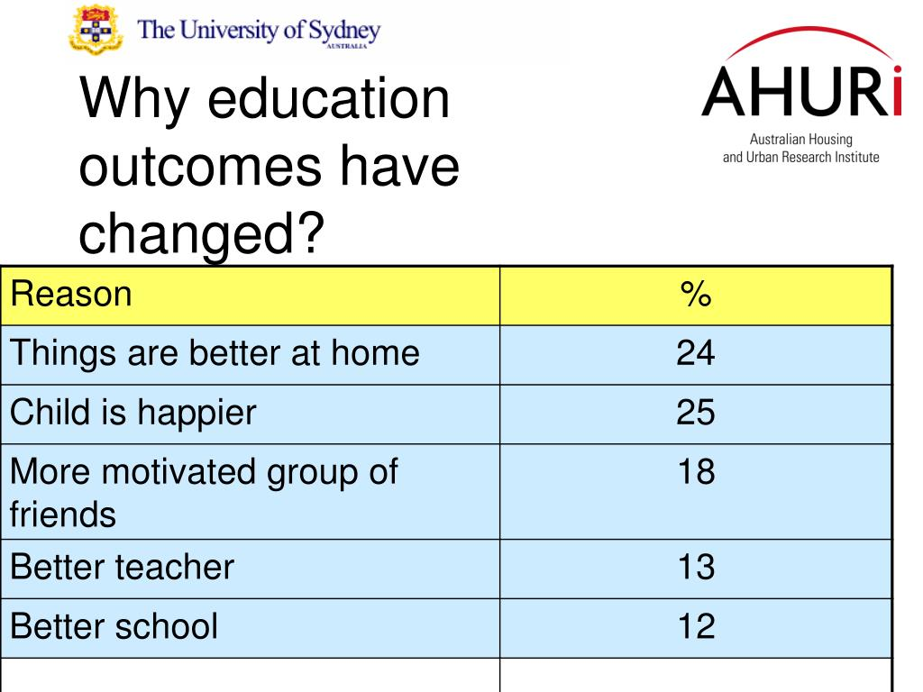 Why education outcomes have changed?