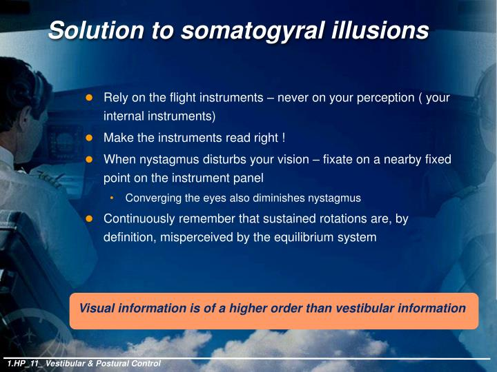 Solution to somatogyral illusions