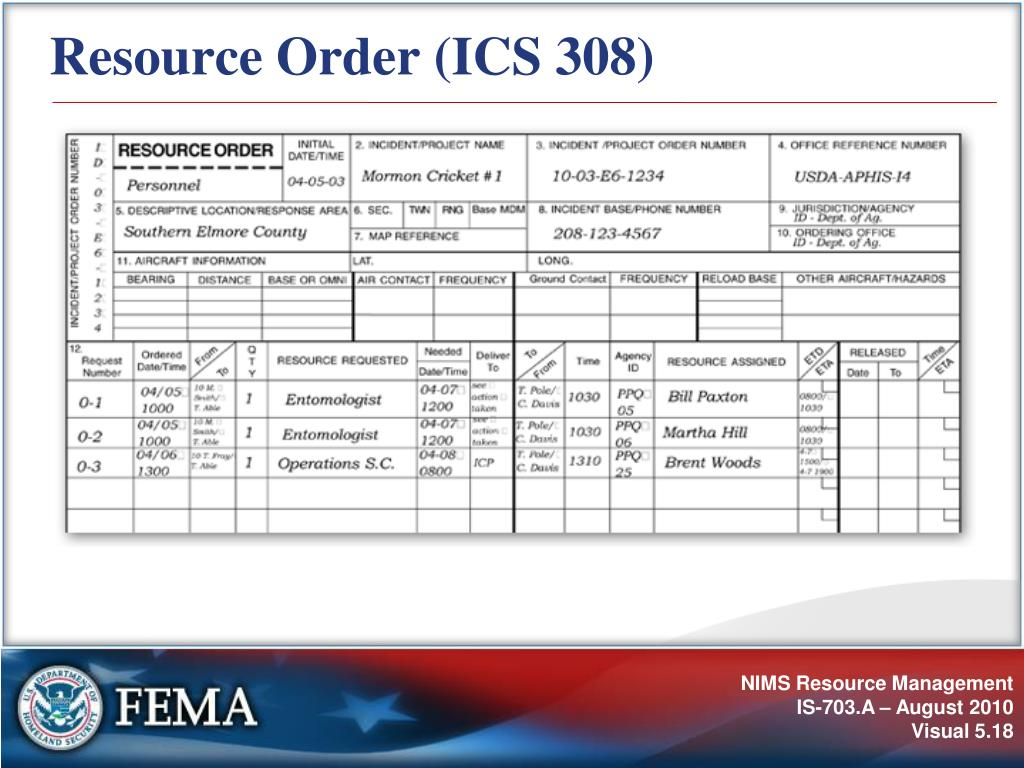 Resource Order (ICS 308)