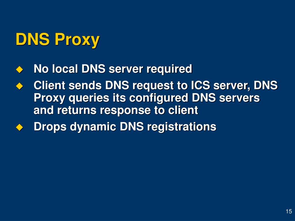 DNS Proxy