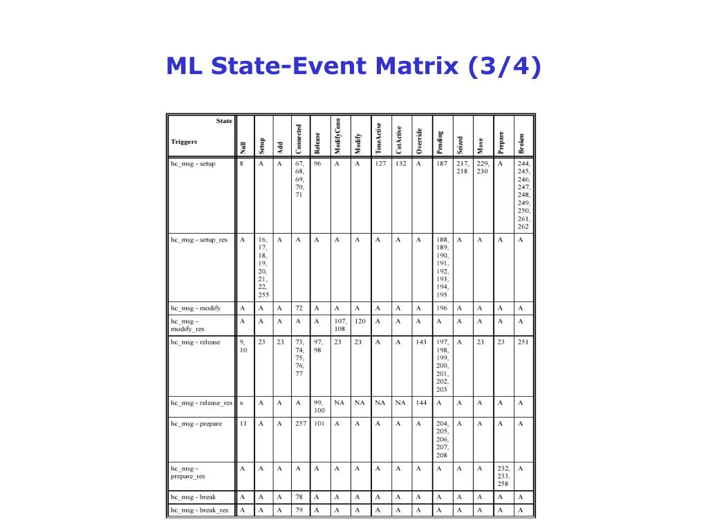 ML State-Event Matrix (3/4)