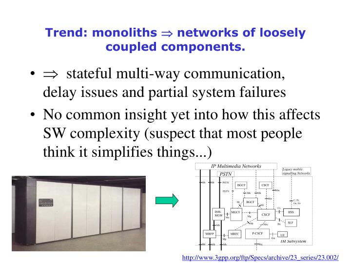 Trend monoliths networks of loosely coupled components