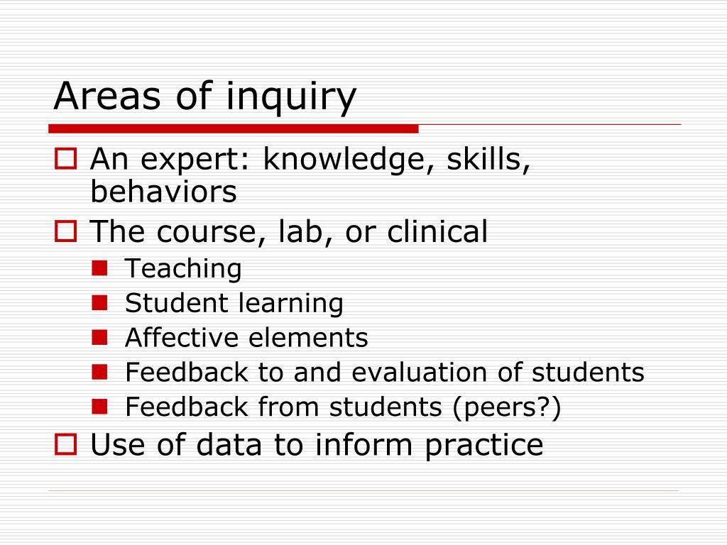 Areas of inquiry