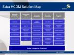 saba hcdm solution map