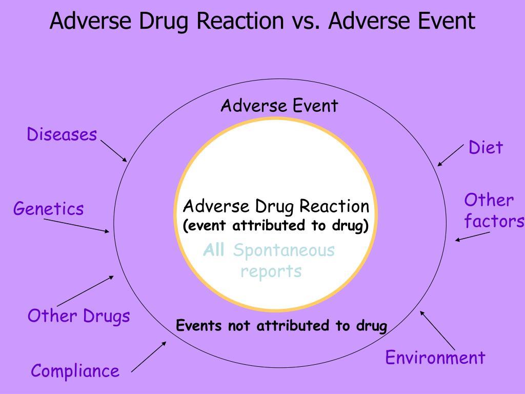Adverse Drug Reaction vs.
