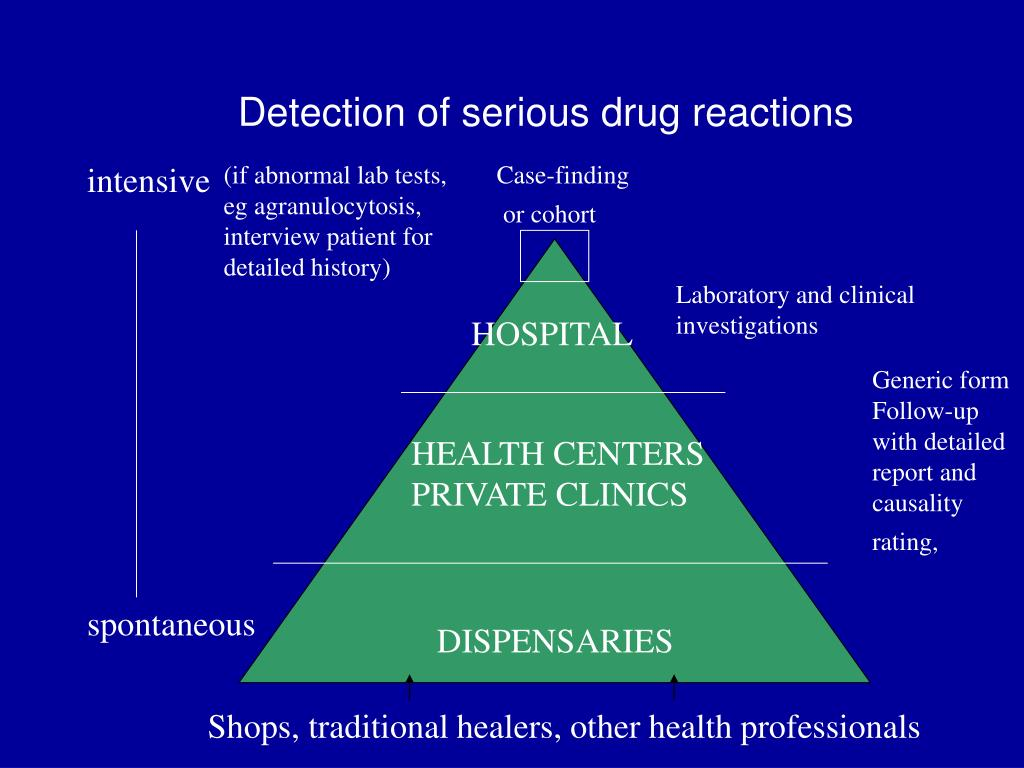 Detection of serious drug reactions
