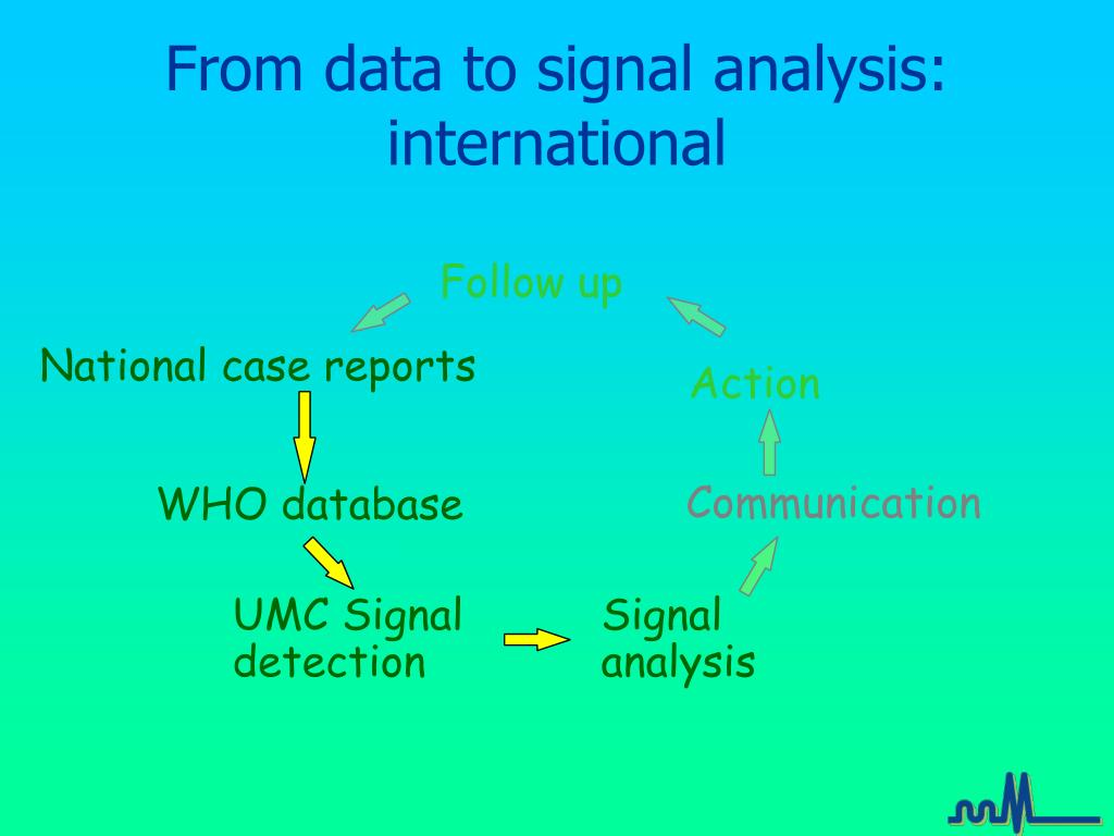 From data to signal analysis: