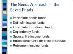 the needs approach the seven funds