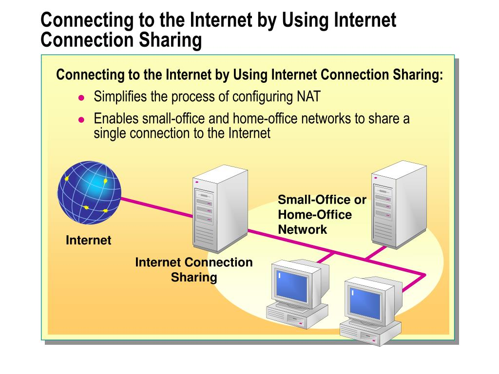 Connecting to the Internet by Using Internet Connection Sharing