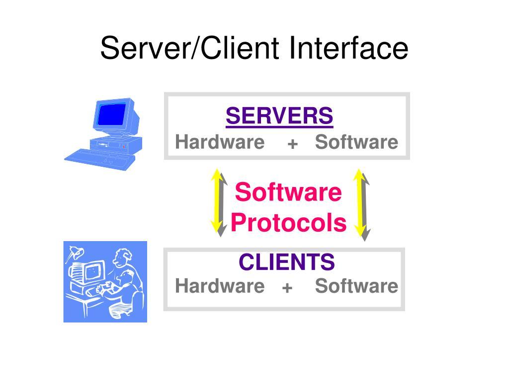 Server/Client Interface