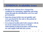 findings availability issues
