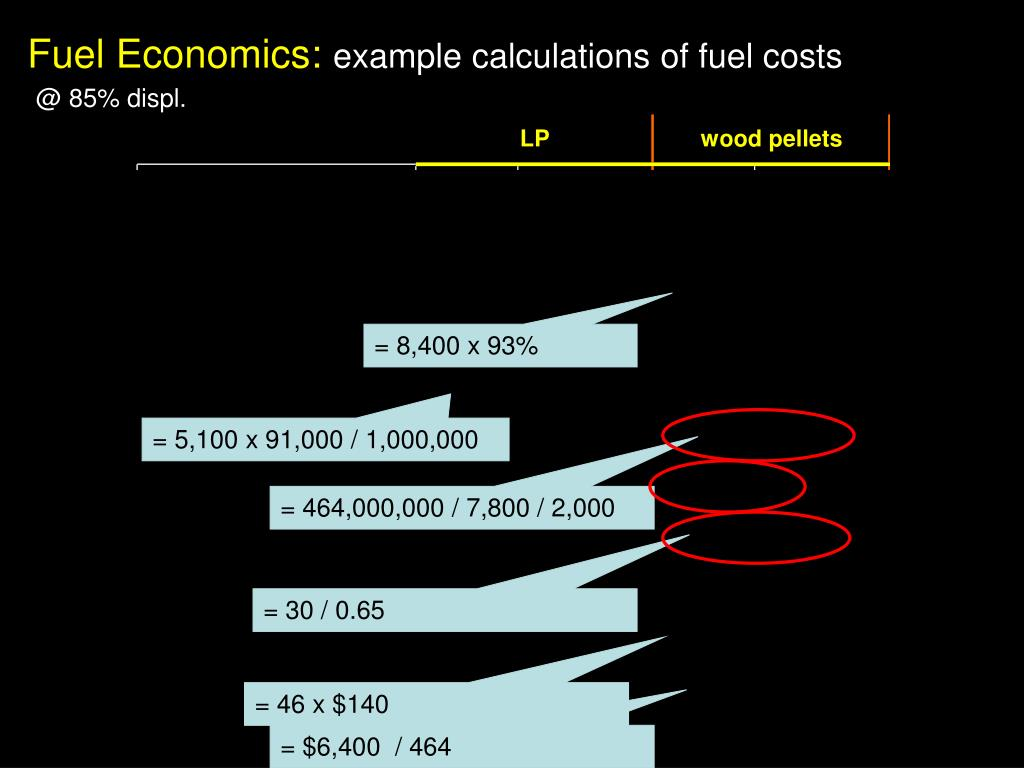 Fuel Economics: