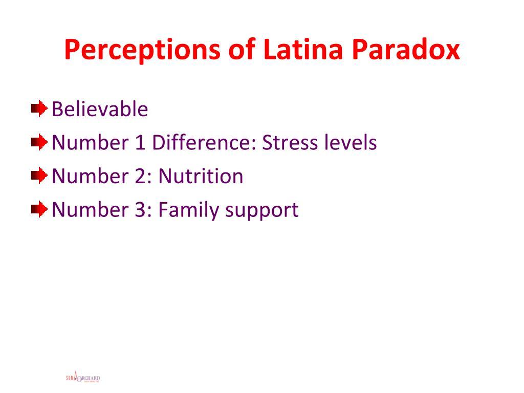 Perceptions of Latina Paradox