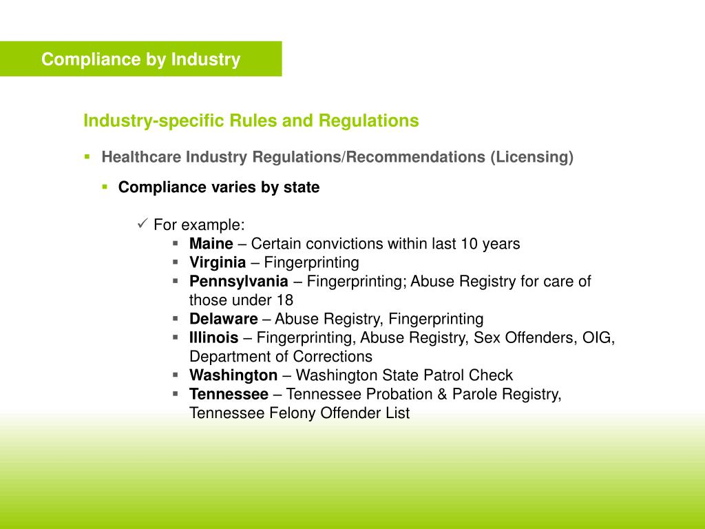 Compliance by Industry