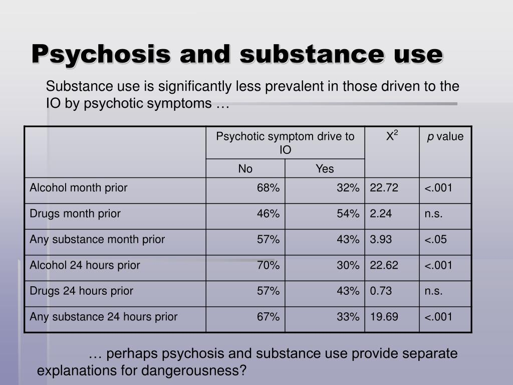 Psychosis and substance use