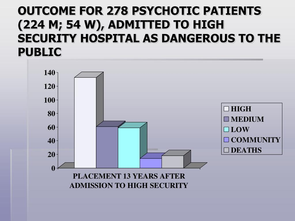 OUTCOME FOR 278 PSYCHOTIC PATIENTS (224 M; 54 W), ADMITTED TO HIGH SECURITY HOSPITAL AS DANGEROUS TO THE PUBLIC