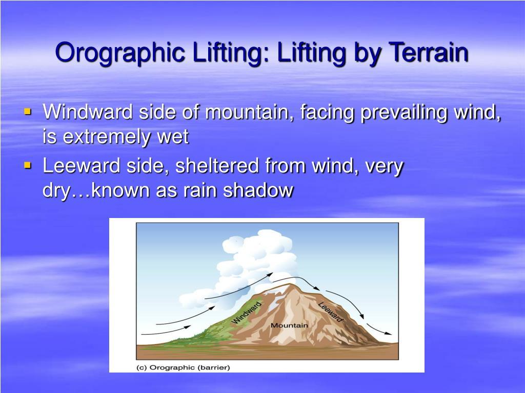 Orographic Lifting: Lifting by Terrain