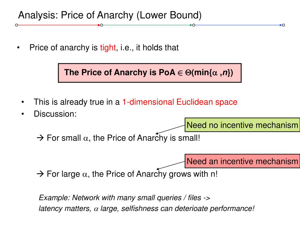 Analysis: Price of Anarchy (Lower Bound)