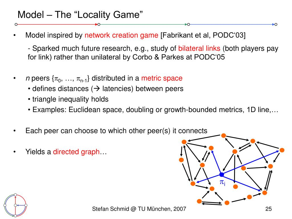 "Model – The ""Locality Game"""